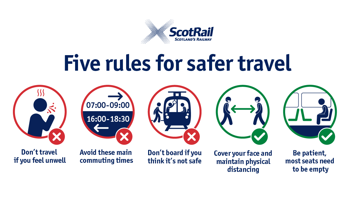 Five rules for safer travel: don't travel if you feel unwell. Avoid travel between 7am and 9am, and between 4pm and 6.30pm. Don't board if you think it's not safe. Maintain physical distancing and cover your face. Be patient, most seats need to be empty.