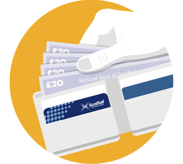 Illustration of wallet with ScotRail Smartcard
