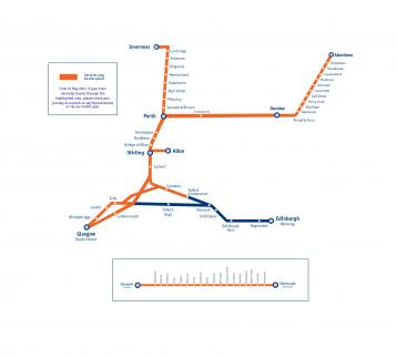 May timetable improvement map