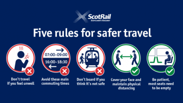 ScotRail 5 rules of travel - 26 May 2020
